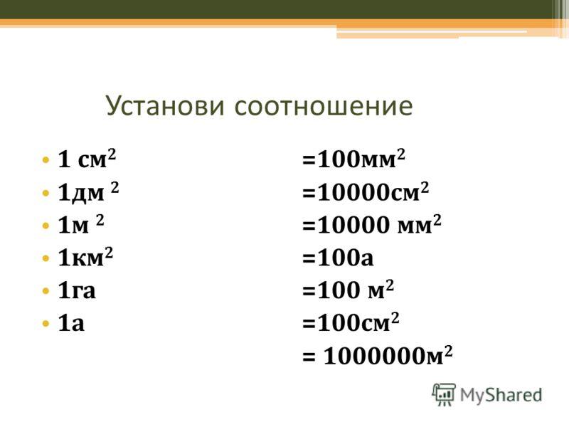 Чему равна площадь квадрата? 1 м 2 а 1 м 10 дм 100см 1000 мм b 1 м 10дм 100см 1000 мм S= а b = 1 м 2 10 10=100 дм 2 100 100=10000 см 2 1000 1000=1000000 мм 2