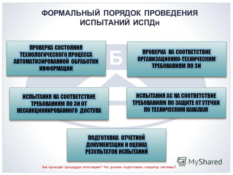 ФОРМАЛЬНЫЙ ПОРЯДОК ПРОВЕДЕНИЯ ИСПЫТАНИЙ ИСПДн Как проходит процедура аттестации? Что должен подготовить оператор системы?