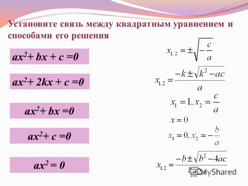 Установите связь между квадратным уравнением и способами его решения ax 2 + bx + c =0 ax 2 + 2kx + c =0 ax 2 + bx =0 ax 2 + c =0 ax 2 = 0
