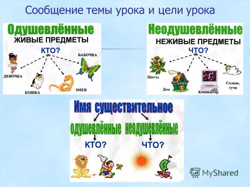 Сообщение темы урока и цели урока