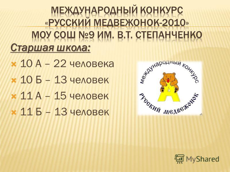 Старшая школа: 10 А – 22 человека 10 Б – 13 человек 11 А – 15 человек 11 Б – 13 человек