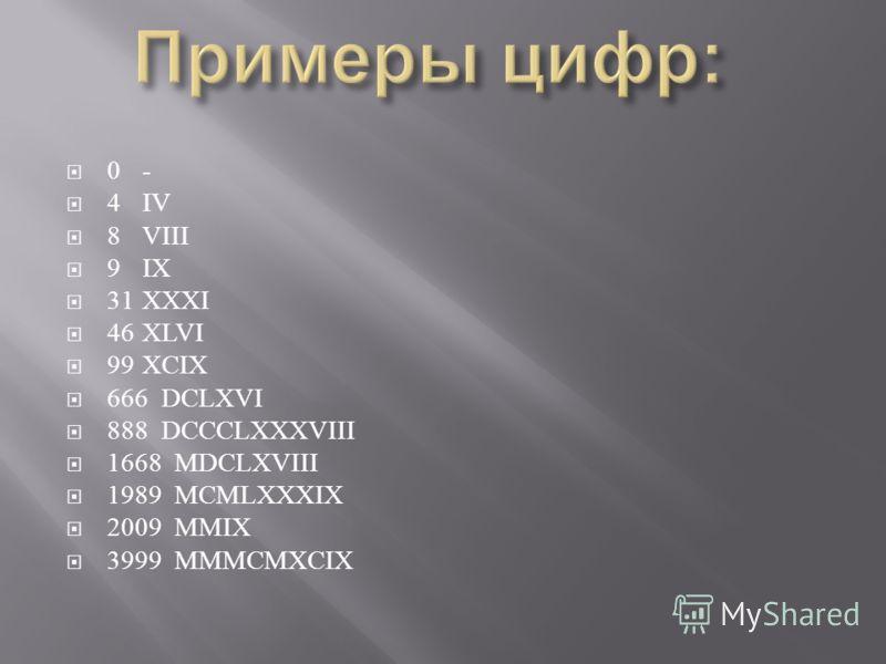0- 4IV 8VIII 9IX 31XXXI 46XLVI 99XCIX 666 DCLXVI 888 DCCCLXXXVIII 1668 MDCLXVIII 1989 MCMLXXXIX 2009 MMIX 3999 MMMCMXCIX