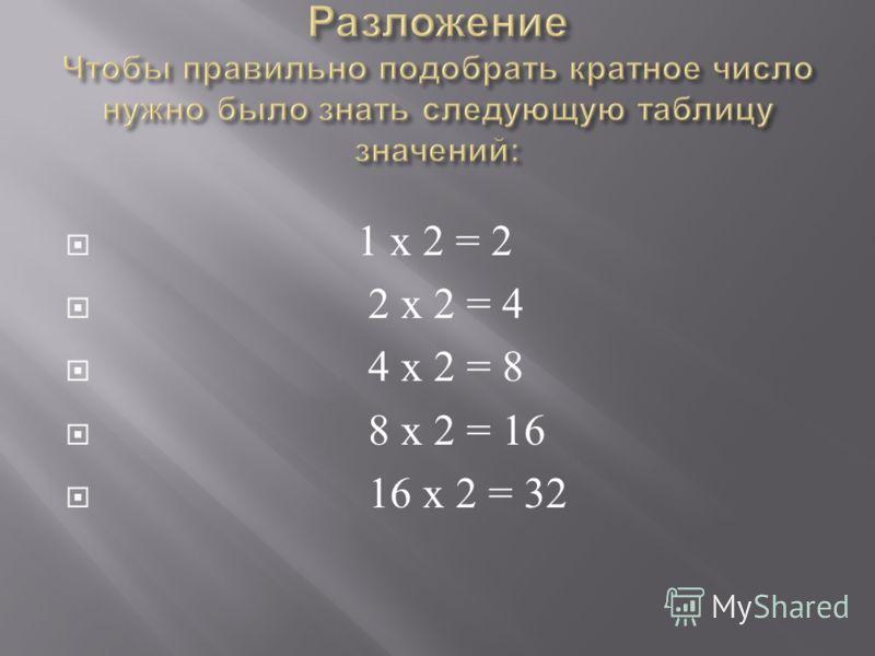 1 x 2 = 2 2 x 2 = 4 4 x 2 = 8 8 x 2 = 16 16 x 2 = 32