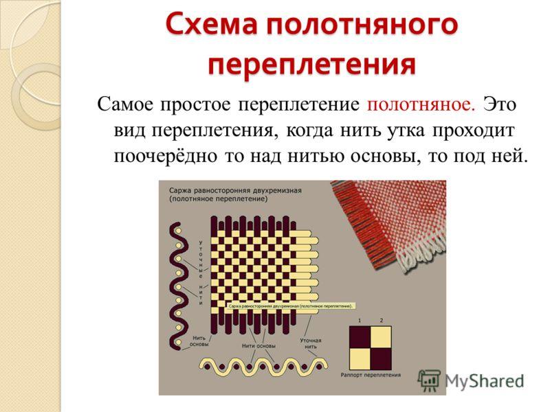 Переплетение из бумаги схемы