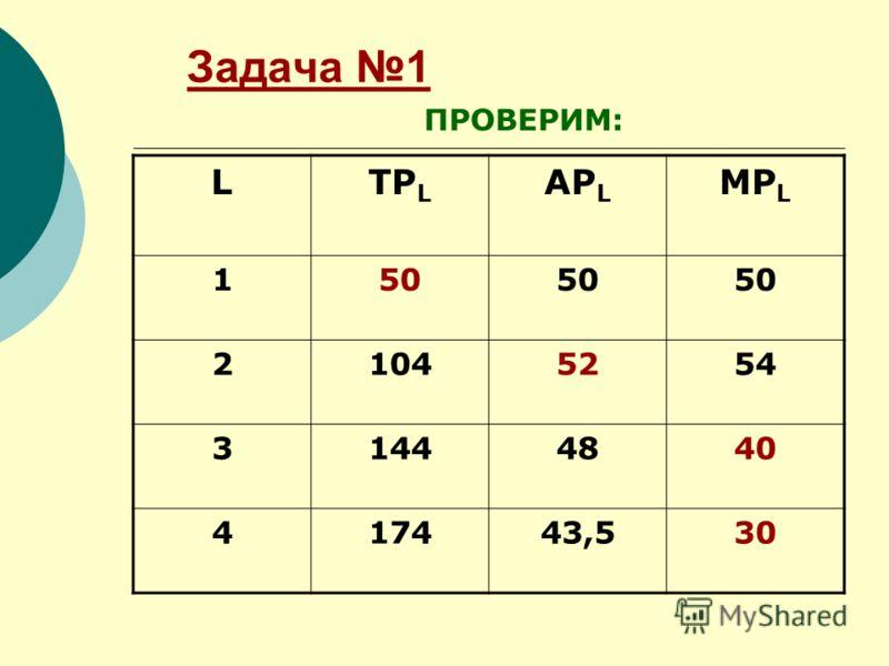 Задача 1 LTP L AP L MP L 150 21045254 31444840 417443,530 ПРОВЕРИМ: