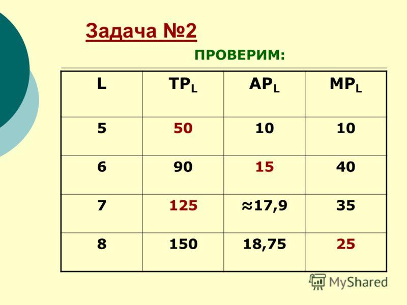 Задача 2 LTP L AP L MP L 55010 6901540 712517,935 815018,7525 ПРОВЕРИМ: