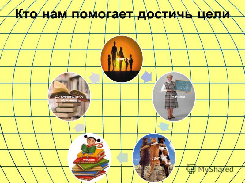 Родители Учителя Друзья Я - ученик Дополнительное обучение Кто нам помогает достичь цели