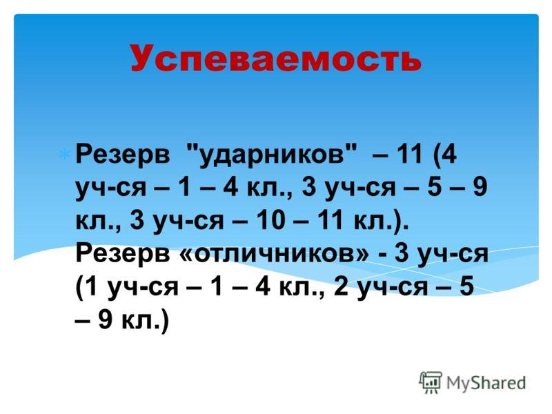 Успеваемость Резерв ударников – 11 (4 уч-ся – 1 – 4 кл., 3 уч-ся – 5 – 9 кл., 3 уч-ся – 10 – 11 кл.). Резерв «отличников» - 3 уч-ся (1 уч-ся – 1 – 4 кл., 2 уч-ся – 5 – 9 кл.)