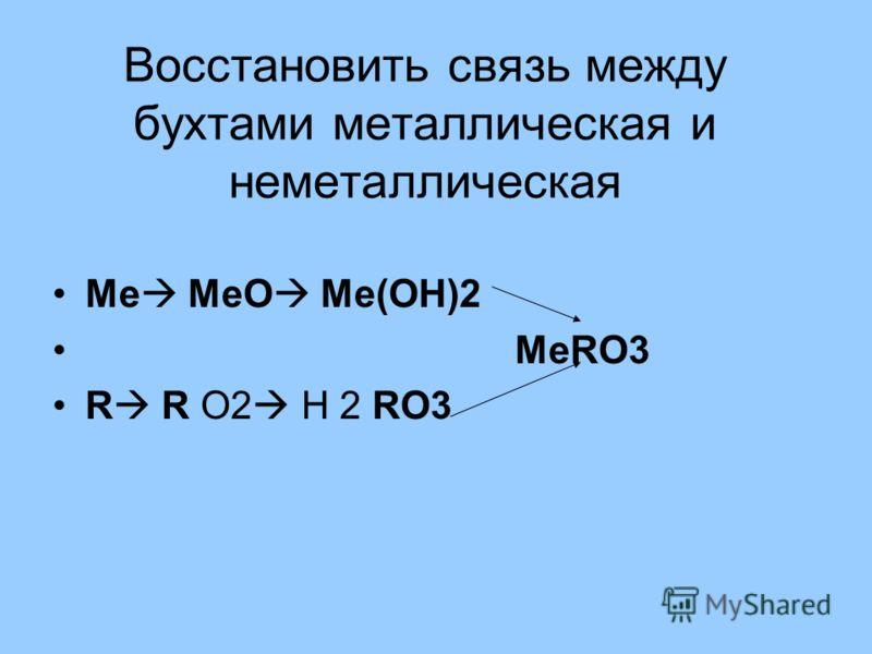 Восстановить связь между бухтами металлическая и неметаллическая Ме МеО Ме(ОН)2 МеRO3 R R О2 Н 2 RO3