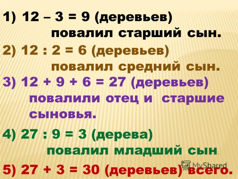 1)12 – 3 = 9 (деревьев) повалил старший сын. 2) 12 : 2 = 6 (деревьев) повалил средний сын. 3) 12 + 9 + 6 = 27 (деревьев) повалили отец и старшие сыновья. 4) 27 : 9 = 3 (дерева) повалил младший сын. 5) 27 + 3 = 30 (деревьев) всего.