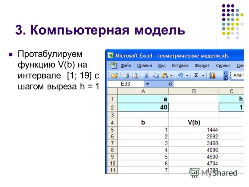 3. Компьютерная модель Протабулируем функцию V(b) на интервале [1; 19] с шагом выреза h = 1 6