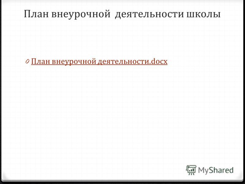 План внеурочной деятельности школы 0 План внеурочной деятельности.docx План внеурочной деятельности.docx