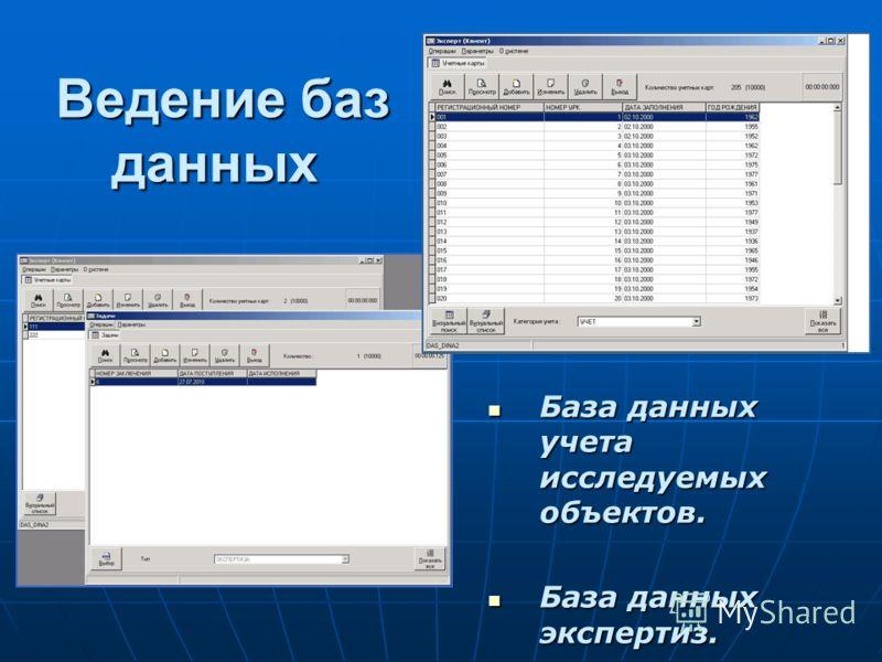 Ведение баз данных Ведение баз данных База База данных учета исследуемых объектов. данных экспертиз.