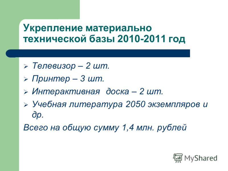 Укрепление материально технической базы 2010-2011 год Телевизор – 2 шт. Принтер – 3 шт. Интерактивная доска – 2 шт. Учебная литература 2050 экземпляров и др. Всего на общую сумму 1,4 млн. рублей