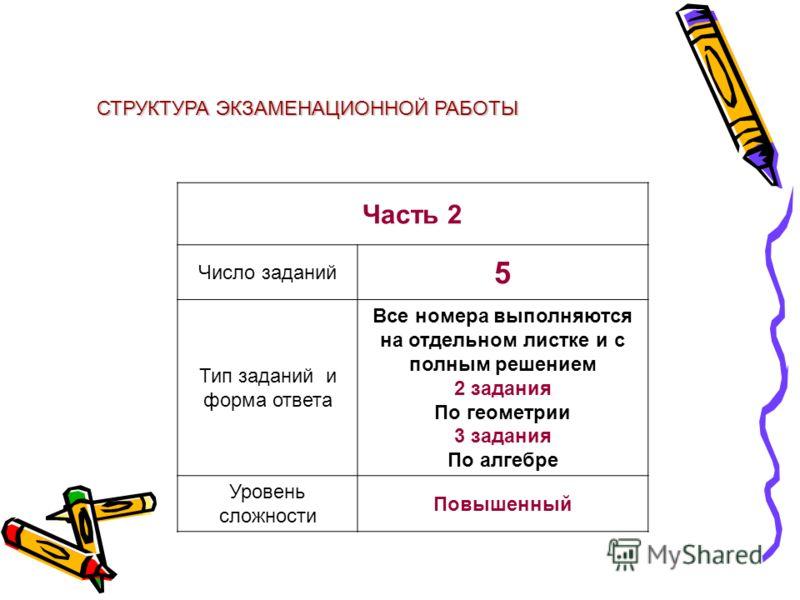 Часть 2 Число заданий 5 Тип заданий и форма ответа Все номера выполняются на отдельном листке и с полным решением 2 задания По геометрии 3 задания По алгебре Уровень сложности Повышенный СТРУКТУРА ЭКЗАМЕНАЦИОННОЙ РАБОТЫ