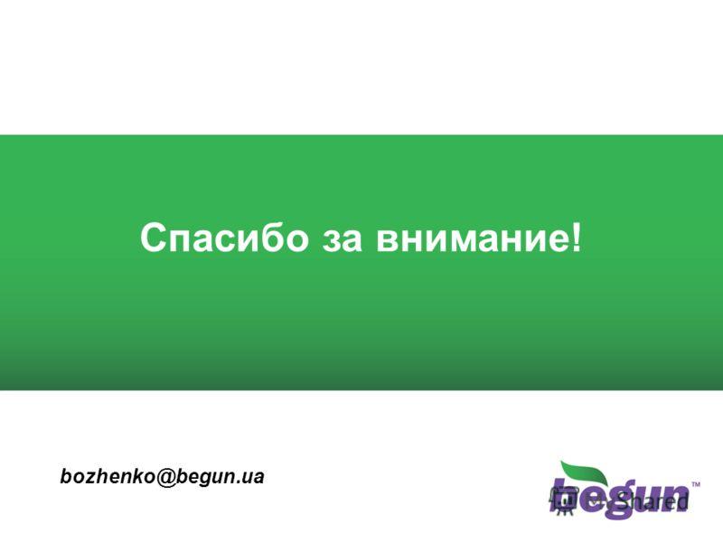 Спасибо за внимание! bozhenko@begun.ua
