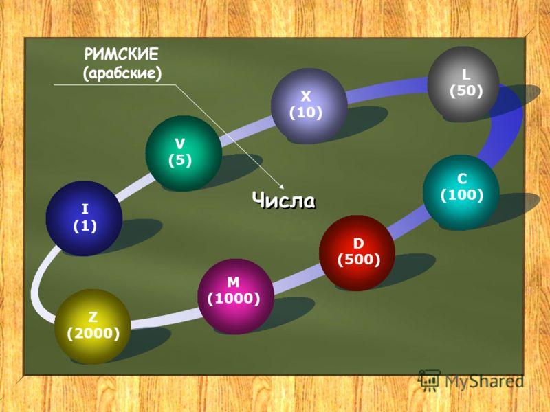 Числа РИМСКИЕ (арабские) I (1) V (5) X (10) D (500) M (1000) Z (2000) L (50) C (100)