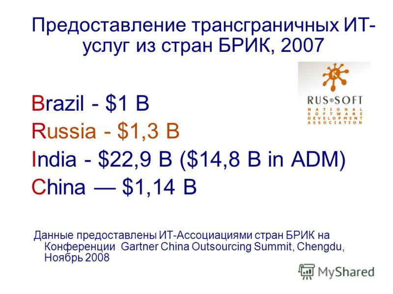 Предоставление трансграничных ИТ- услуг из стран БРИК, 2007 Brazil - $1 B Russia - $1,3 B India - $22,9 B ($14,8 B in ADM) China $1,14 B Данные предоставлены ИТ-Ассоциациями стран БРИК на Конференции Gartner China Outsourcing Summit, Chengdu, Ноябрь
