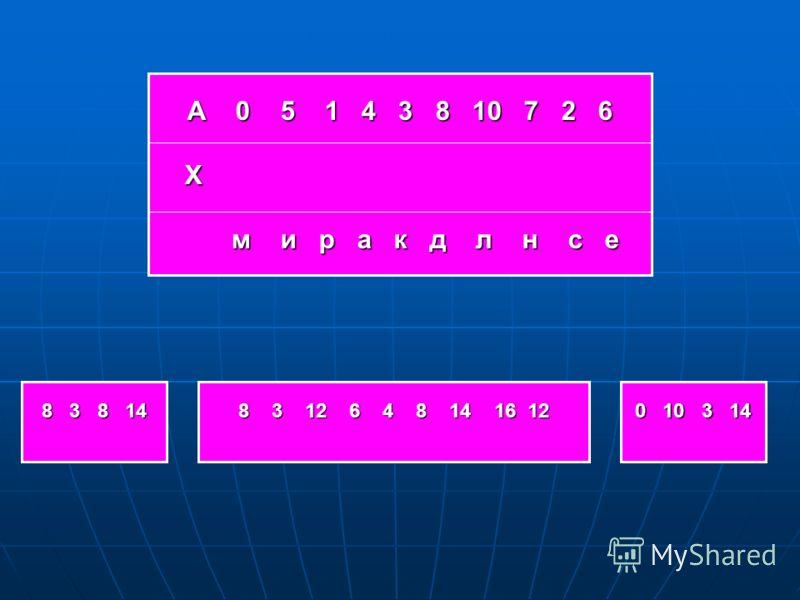 А 0 5 1 4 3 8 10 7 2 6 Х м и р а к д л н с е м и р а к д л н с е 8 3 8 14 8 3 12 6 4 8 14 16 12 0 10 3 14