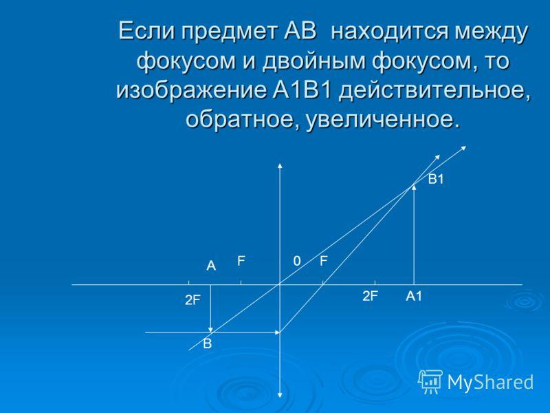 Если предмет AB находится между фокусом и двойным фокусом, то изображение A1B1 действительное, обратное, увеличенное. 0FF 2F A B B1 A1