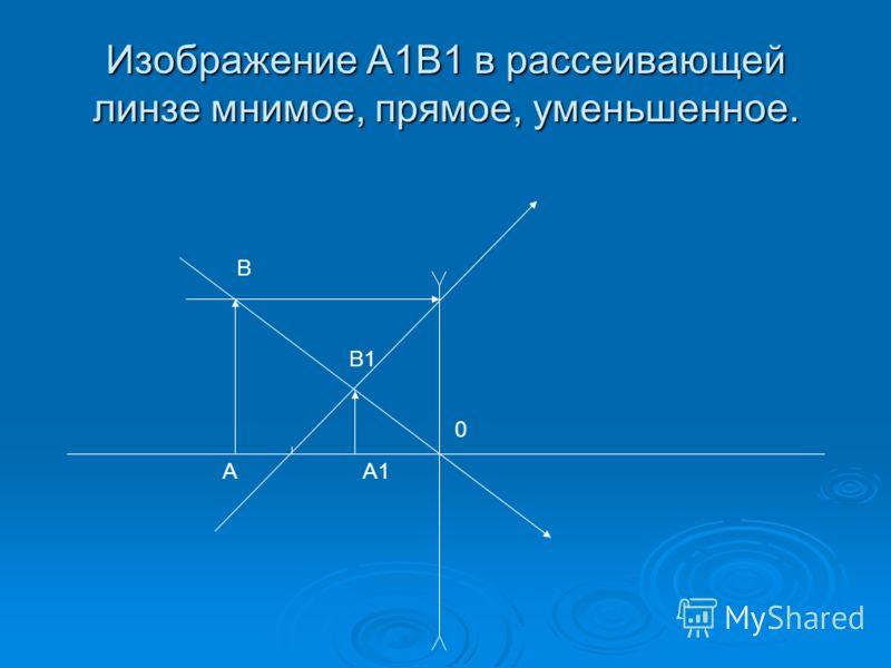 Изображение A1B1 в рассеивающей линзе мнимое, прямое, уменьшенное. 0 A1 B1 A B