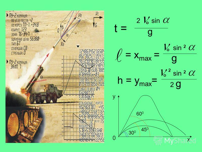 t = 2 sin o o o g = x max = sin 2 g h = y max = 2 sin 2 2 g 30 0 60 0 45 0 x y 0