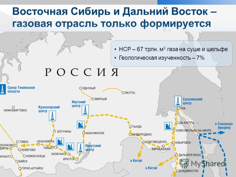 Страница 2 Восточная Сибирь и Дальний Восток – газовая отрасль только формируется НСР – 67 трлн. м 3 газа на суше и шельфе Геологическая изученность – 7% НСР – 67 трлн. м 3 газа на суше и шельфе Геологическая изученность – 7%