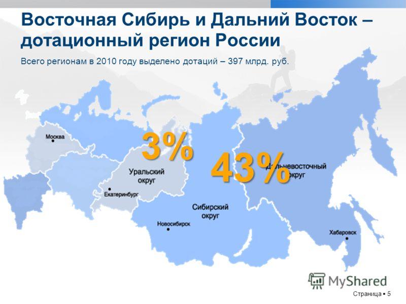 Страница 5 Восточная Сибирь и Дальний Восток – дотационный регион России Всего регионам в 2010 году выделено дотаций – 397 млрд. руб. 43% 3%