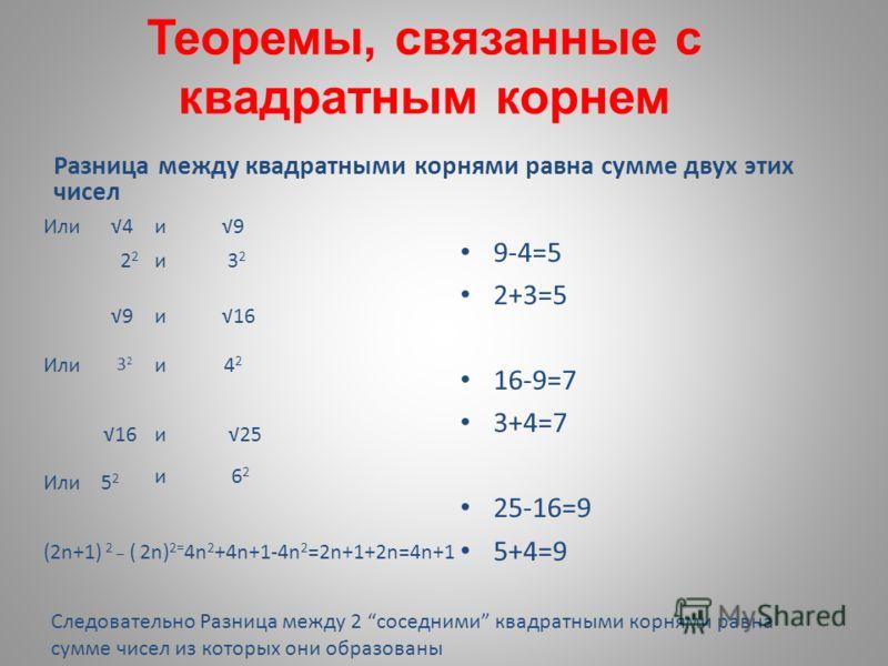 Теоремы, связанные с квадратным корнем Разница между квадратными корнями равна сумме двух этих чисел 9-4=5 2+3=5 16-9=7 3+4=7 25-16=9 5+4=9 4 9и и и 9 16 Следовательно Разница между 2 соседними квадратными корнями равна сумме чисел из которых они обр