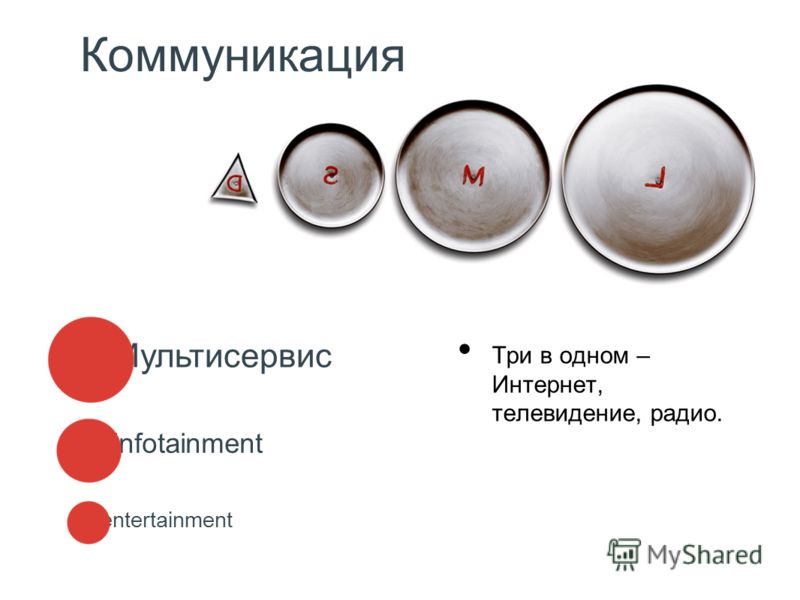 Коммуникация Три в одном – Интернет, телевидение, радио. Мультисервис entertainment Infotainment