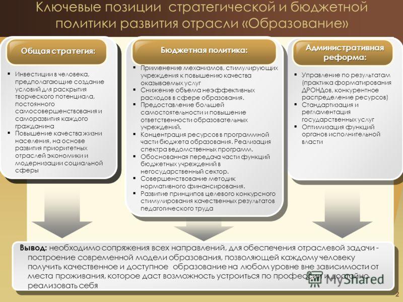 2 Ключевые позиции стратегической и бюджетной политики развития отрасли «Образование» Общая стратегия: Инвестиции в человека, предполагающие создание условий для раскрытия творческого потенциала, постоянного самосовершенствования и саморазвития каждо