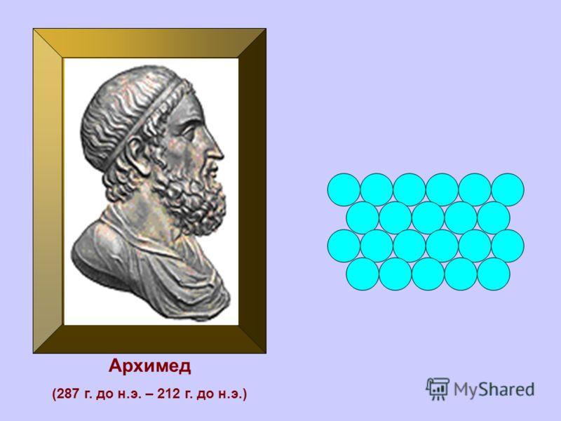 Архимед (287 г. до н.э. – 212 г. до н.э.)