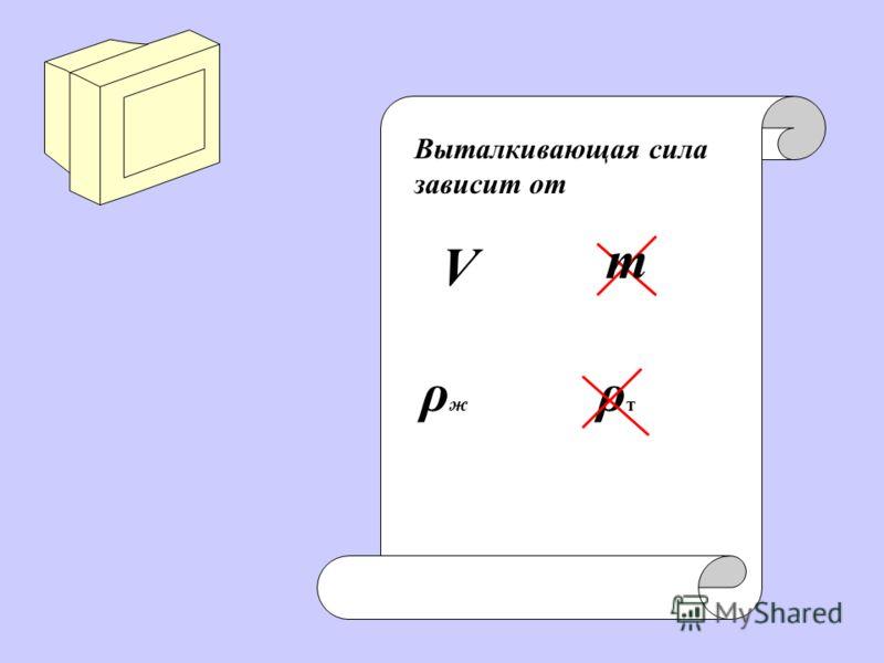 Выталкивающая сила зависит от V m ρжρж ρтρт