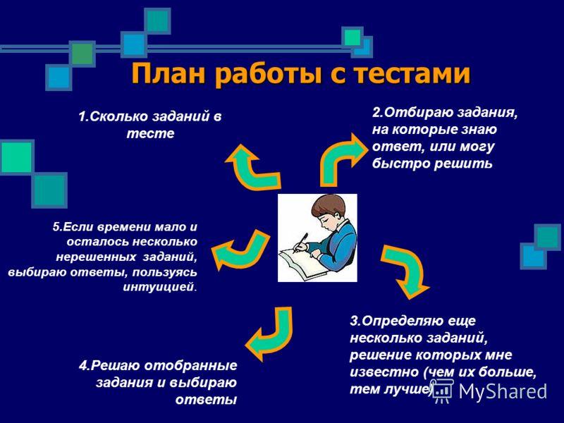 План работы с тестами 5.Если времени мало и осталось несколько нерешенных заданий, выбираю ответы, пользуясь интуицией. 1.Сколько заданий в тесте 2.Отбираю задания, на которые знаю ответ, или могу быстро решить 3.Определяю еще несколько заданий, реше