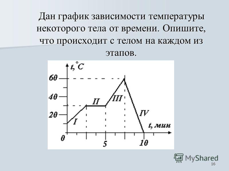 16 Дан график зависимости температуры некоторого тела от времени. Опишите, что происходит с телом на каждом из этапов. Дан график зависимости температуры некоторого тела от времени. Опишите, что происходит с телом на каждом из этапов.
