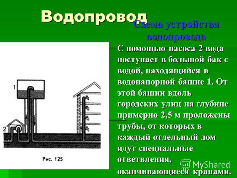 Водопровод Схема устройства водопровода С помощью насоса 2 вода поступает в большой бак с водой, находящийся в водонапорной башне 1. От этой башни вдоль городских улиц на глубине примерно 2,5 м проложены трубы, от которых в каждый отдельный дом идут