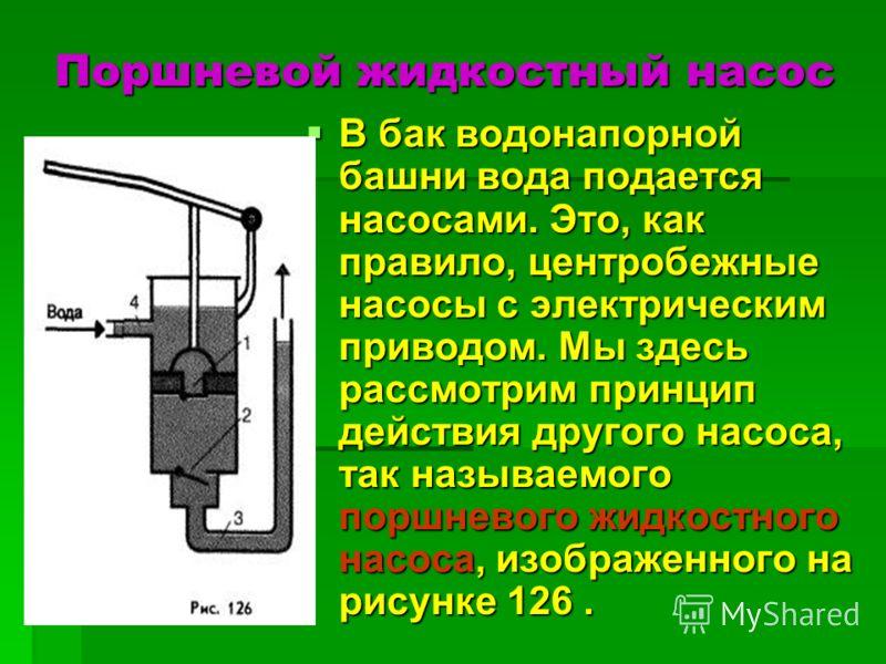 Поршневой жидкостный насос В бак водонапорной башни вода подается насосами. Это, как правило, центробежные насосы с электрическим приводом. Мы здесь рассмотрим принцип действия другого насоса, так называемого поршневого жидкостного насоса, изображенн
