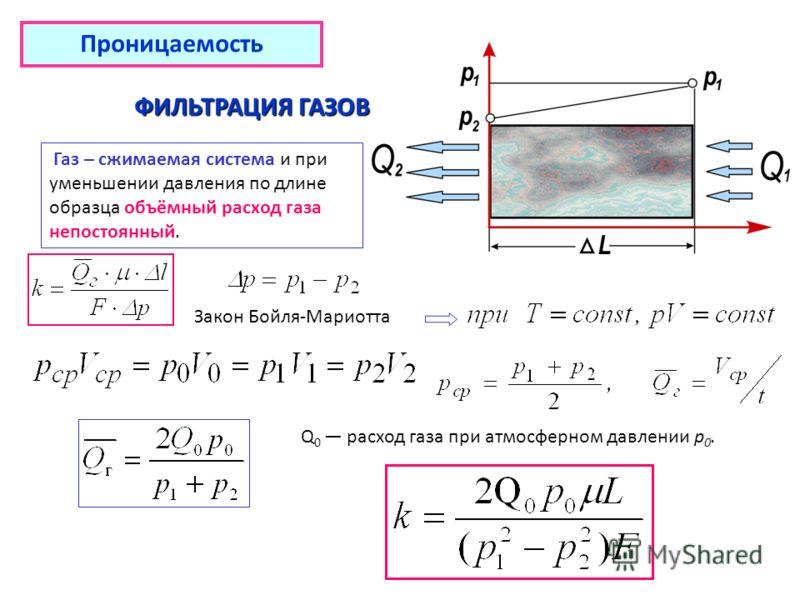 Проницаемость Газ – сжимаемая система и при уменьшении давления по длине образца объёмный расход газа непостоянный. Закон Бойля-Мариотта Q 0 расход газа при атмосферном давлении р 0. ФИЛЬТРАЦИЯ ГАЗОВ