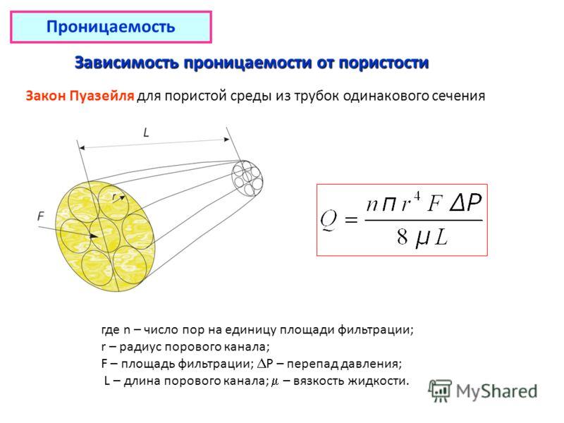 Проницаемость Зависимость проницаемости от пористости Закон Пуазейля для пористой среды из трубок одинакового сечения где n – число пор на единицу площади фильтрации; r – радиус порового канала; F – площадь фильтрации; Р – перепад давления; L – длина