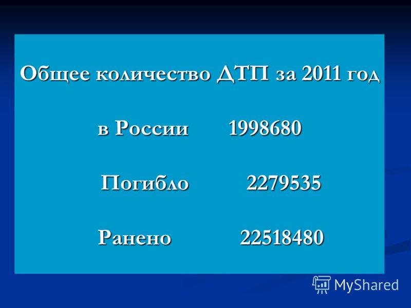 Общее количество ДТП за 2011 год в России 1998680 Погибло 2279535 Погибло 2279535 Ранено 22518480 Ранено 22518480