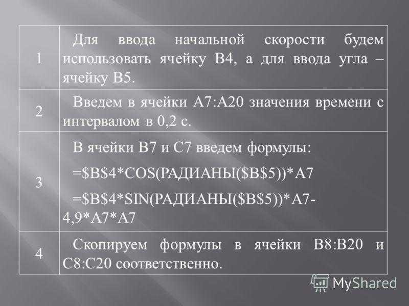 1 Для ввода начальной скорости будем использовать ячейку B4, а для ввода угла – ячейку B5. 2 Введем в ячейки A7:A20 значения времени с интервалом в 0,2 с. 3 В ячейки B7 и C7 введем формулы: =$B$4*COS(РАДИАНЫ($B$5))*A7 =$B$4*SIN(РАДИАНЫ($B$5))*A7- 4,9