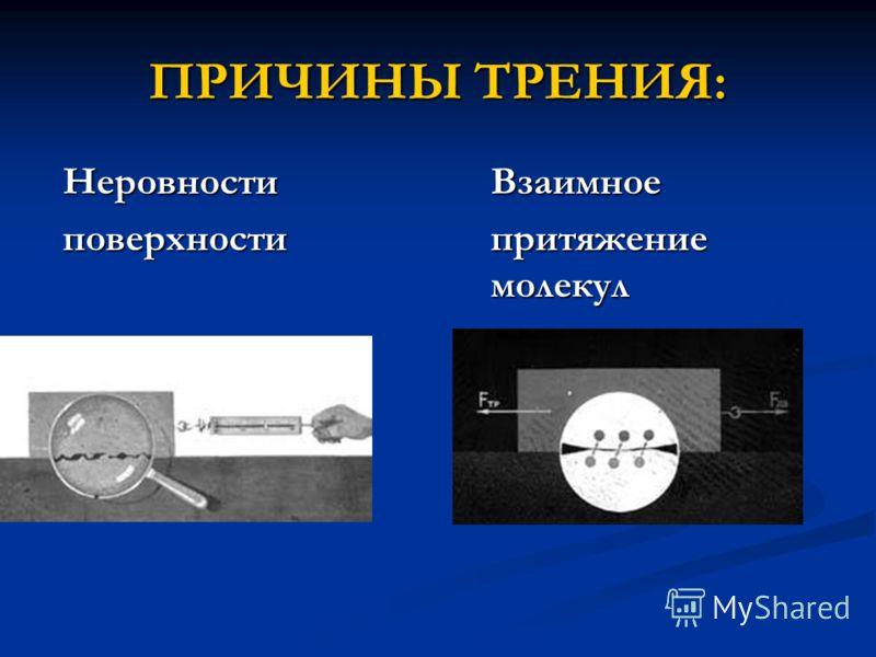 ПРИЧИНЫ ТРЕНИЯ: НеровностиВзаимное НеровностиВзаимное поверхностипритяжение молекул поверхностипритяжение молекул