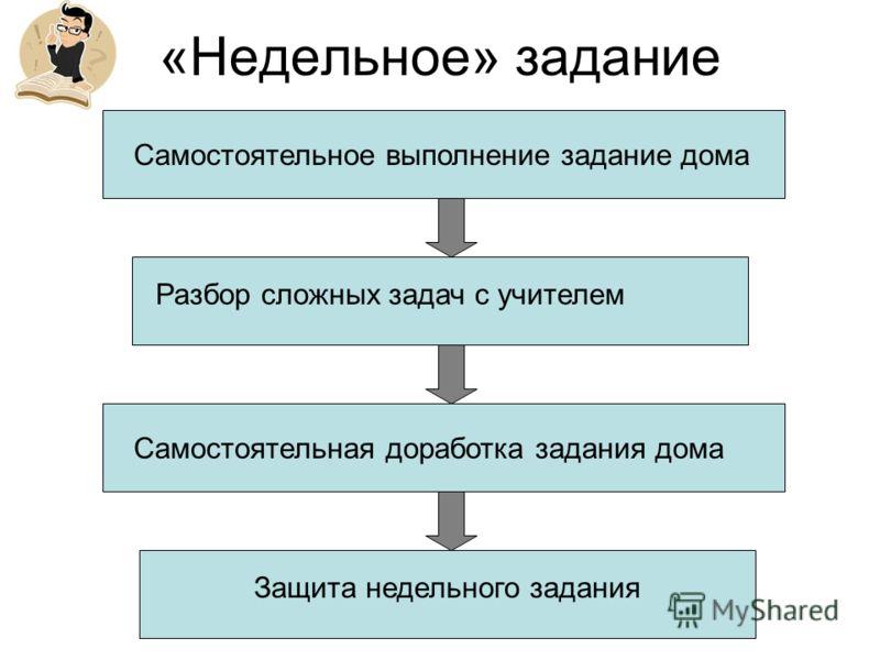 «Недельное» задание Самостоятельное выполнение задание дома Разбор сложных задач с учителемЗащита недельного задания Самостоятельная доработка задания дома