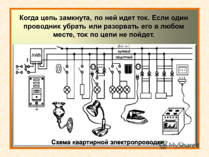 Когда цепь замкнута, по ней идет ток. Если один проводник убрать или разорвать его в любом месте, ток по цепи не пойдет.
