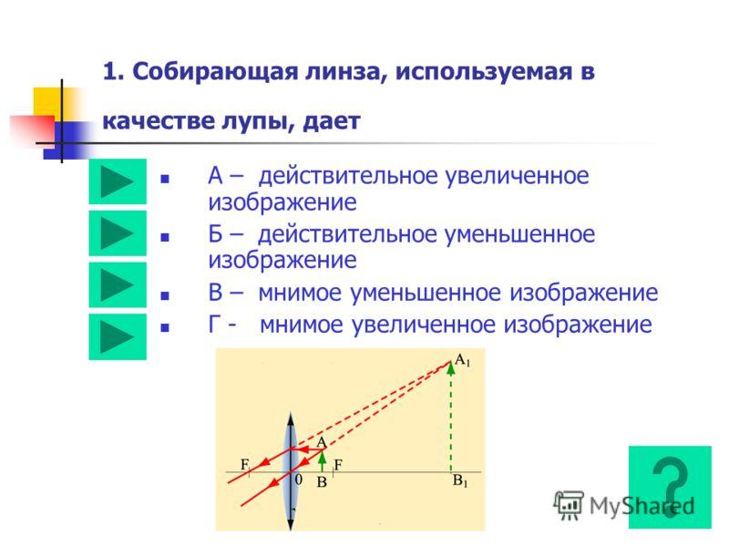 Кто хочет стать отличником по физике? «Построение в линзах» © Камзеева Елена Евгеньевна, 2006 г. Источники информации