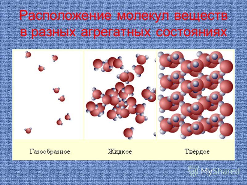 Расположение молекул веществ в разных агрегатных состояниях