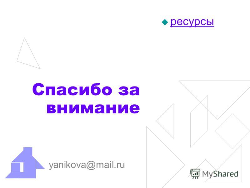 Спасибо за внимание yanikova@mail.ru ресурсы