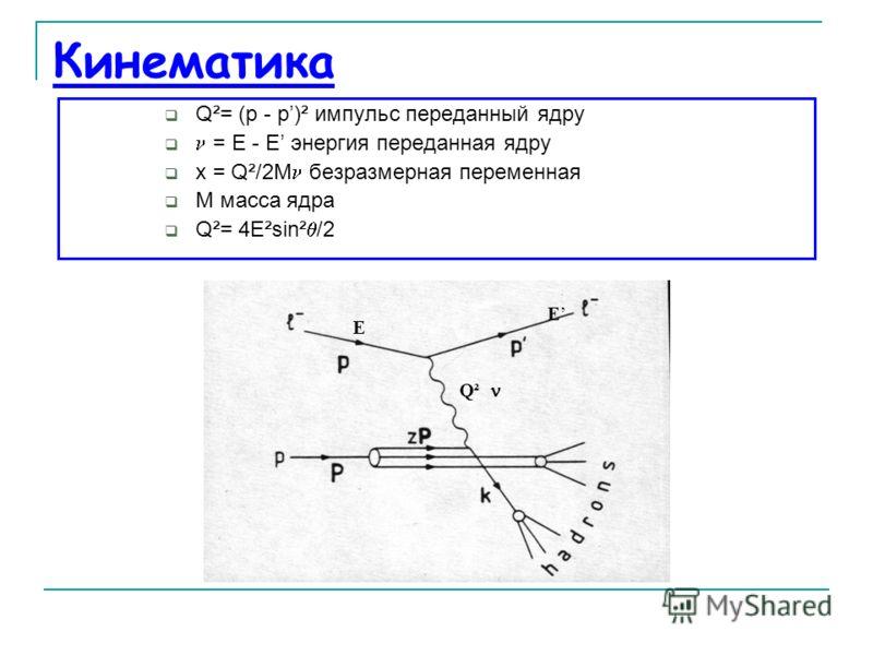 Кинематика Q²= (p - p)² импульс переданный ядру = E - E энергия переданная ядру x = Q²/2M безразмерная переменная M масса ядра Q²= 4E²sin² /2 Q² E E
