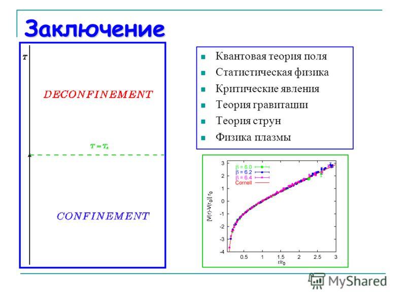 Заключение Квантовая теория поля Статистическая физика Критические явления Теория гравитации Теория струн Физика плазмы