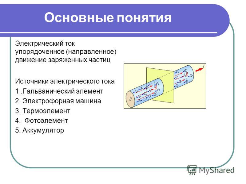 Основные понятия Электрический ток упорядоченное (направленное) движение заряженных частиц Источники электрического тока 1.Гальванический элемент 2. Электрофорная машина 3. Термоэлемент 4. Фотоэлемент 5. Аккумулятор